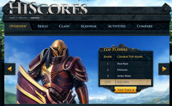 The HiScores on the RuneScape